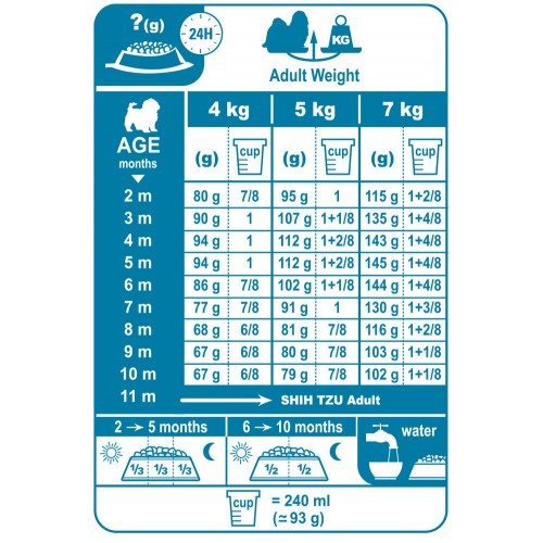 royal canin feeding guide measuring cup